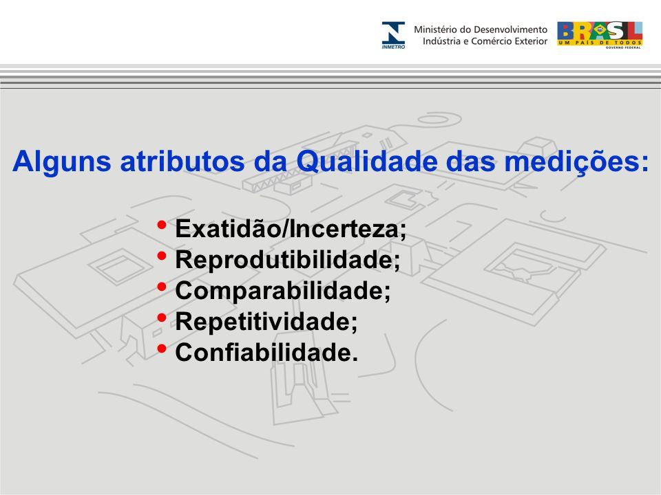 Alguns atributos da Qualidade das medições: