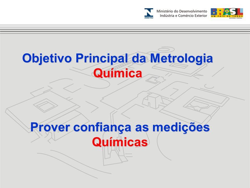 Objetivo Principal da Metrologia Prover confiança as medições