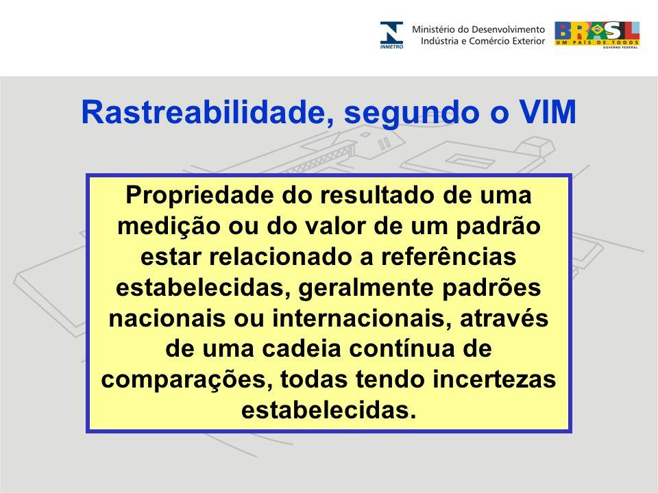 Rastreabilidade, segundo o VIM