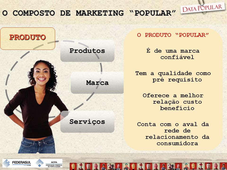 O COMPOSTO DE MARKETING POPULAR