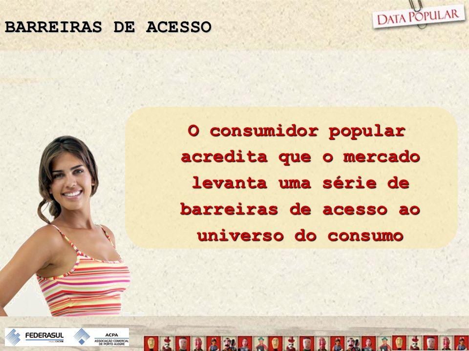 BARREIRAS DE ACESSO O consumidor popular acredita que o mercado levanta uma série de barreiras de acesso ao universo do consumo.