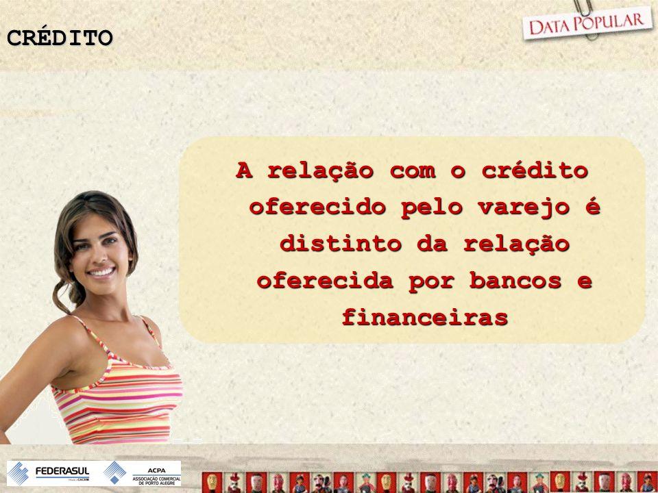 CRÉDITO A relação com o crédito oferecido pelo varejo é distinto da relação oferecida por bancos e financeiras.