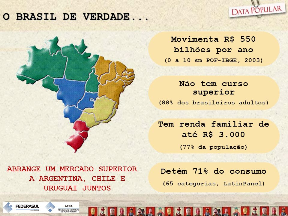 O BRASIL DE VERDADE... Movimenta R$ 550 bilhões por ano