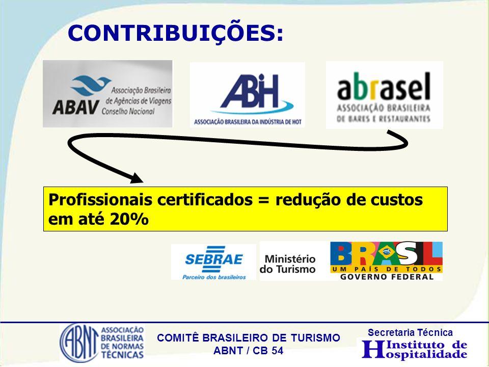 CONTRIBUIÇÕES: Profissionais certificados = redução de custos em até 20%