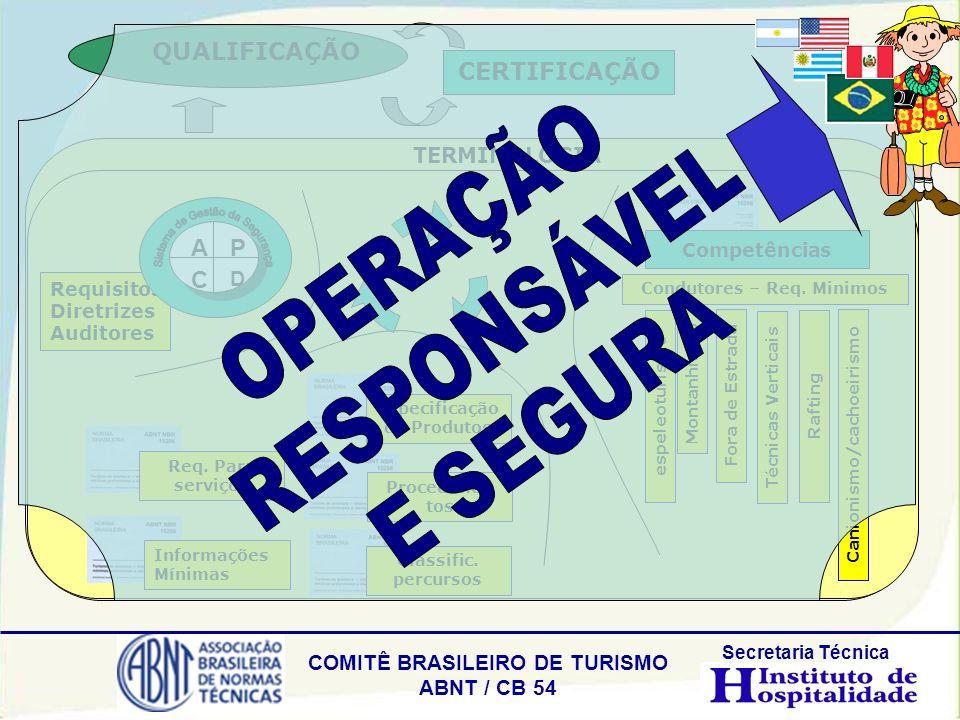 OPERAÇÃO RESPONSÁVEL E SEGURA Sistema de Gestão da Segurança