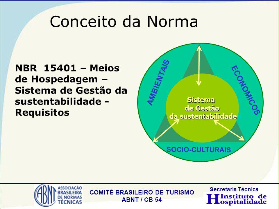 Conceito da Norma Sistema. de Gestão. da sustentabilidade. AMBIENTAIS. ECONOMICOS. SOCIO-CULTURAIS.