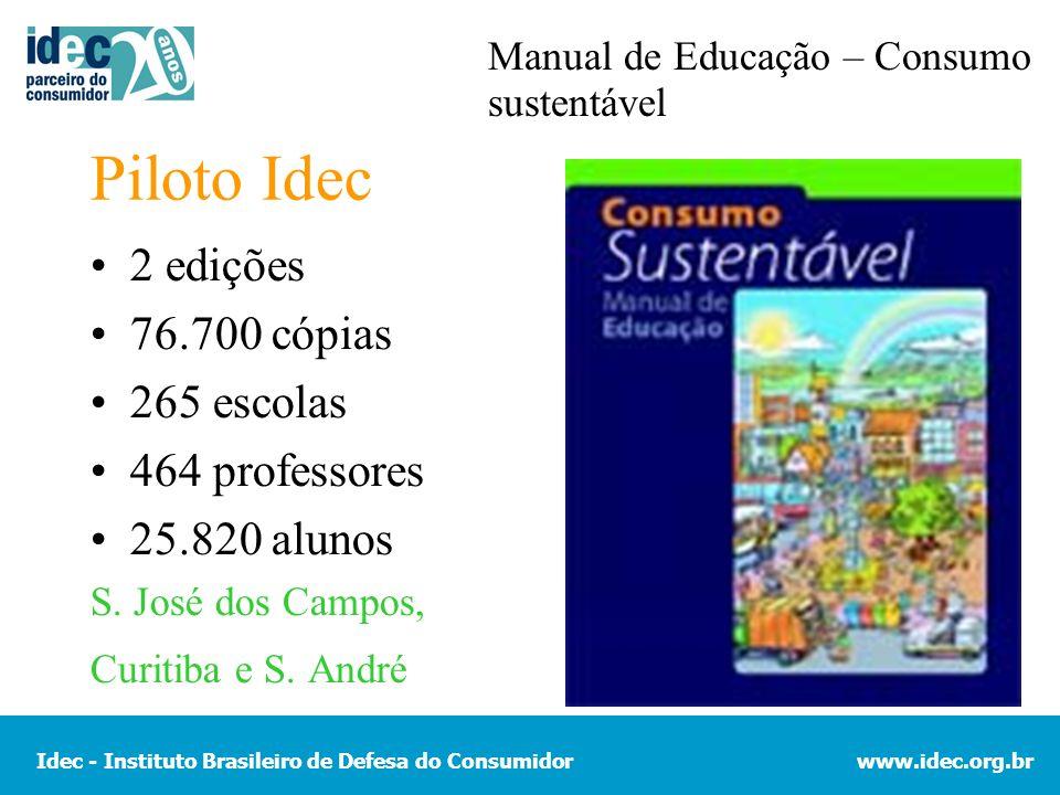 Piloto Idec 2 edições 76.700 cópias 265 escolas 464 professores