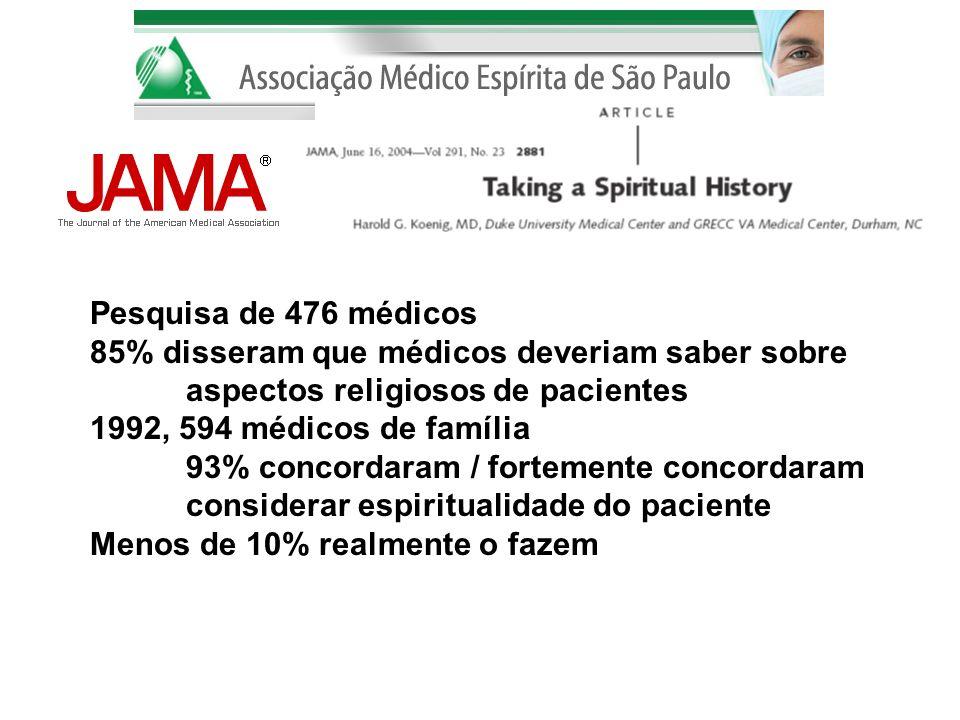 Pesquisa de 476 médicos 85% disseram que médicos deveriam saber sobre. aspectos religiosos de pacientes.