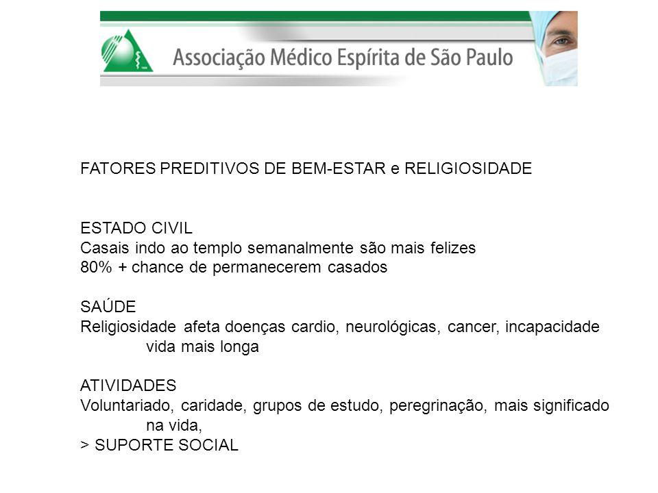 FATORES PREDITIVOS DE BEM-ESTAR e RELIGIOSIDADE