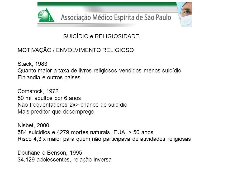SUICÍDIO e RELIGIOSIDADE