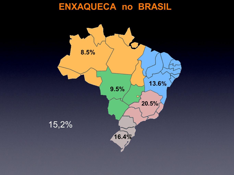 Prevalência de migrânea, por região.