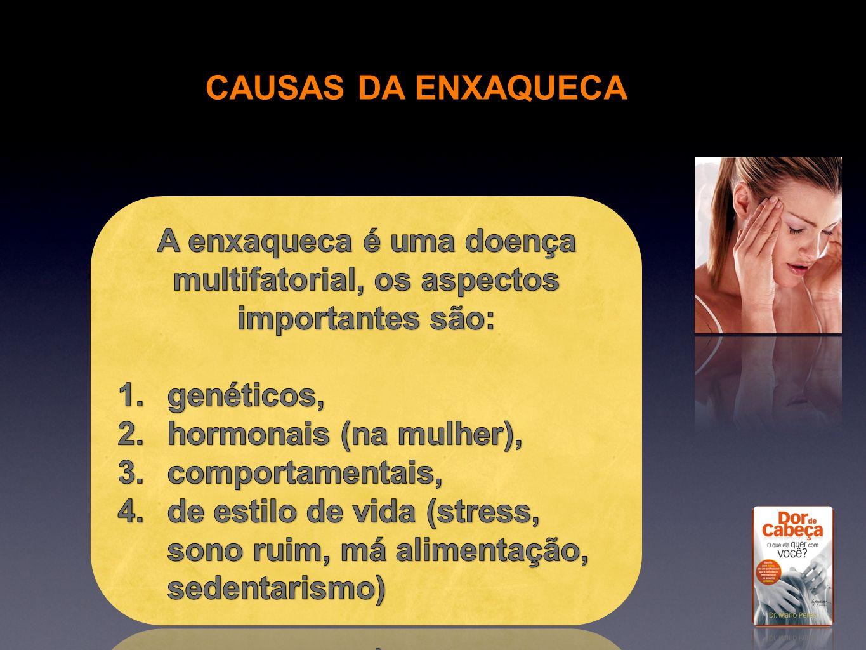 A enxaqueca é uma doença multifatorial, os aspectos importantes são: