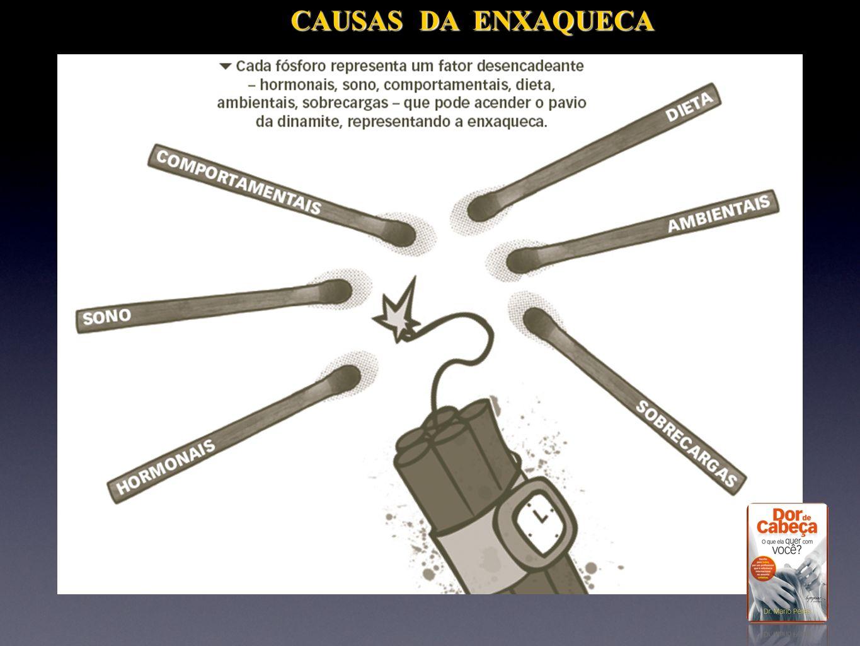 CAUSAS DA ENXAQUECA