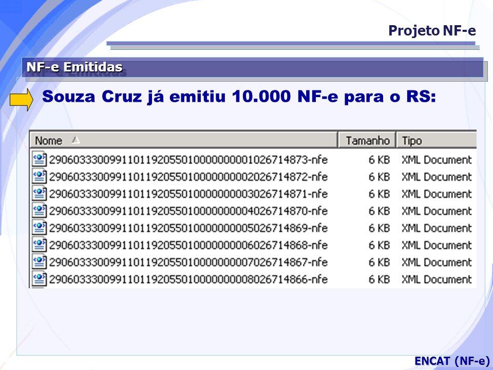 Souza Cruz já emitiu 10.000 NF-e para o RS: