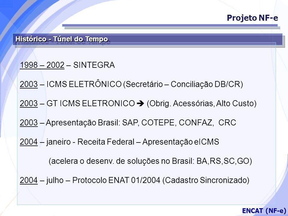 2003 – ICMS ELETRÔNICO (Secretário – Conciliação DB/CR)