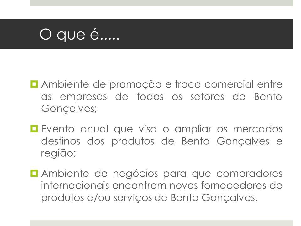 O que é..... Ambiente de promoção e troca comercial entre as empresas de todos os setores de Bento Gonçalves;