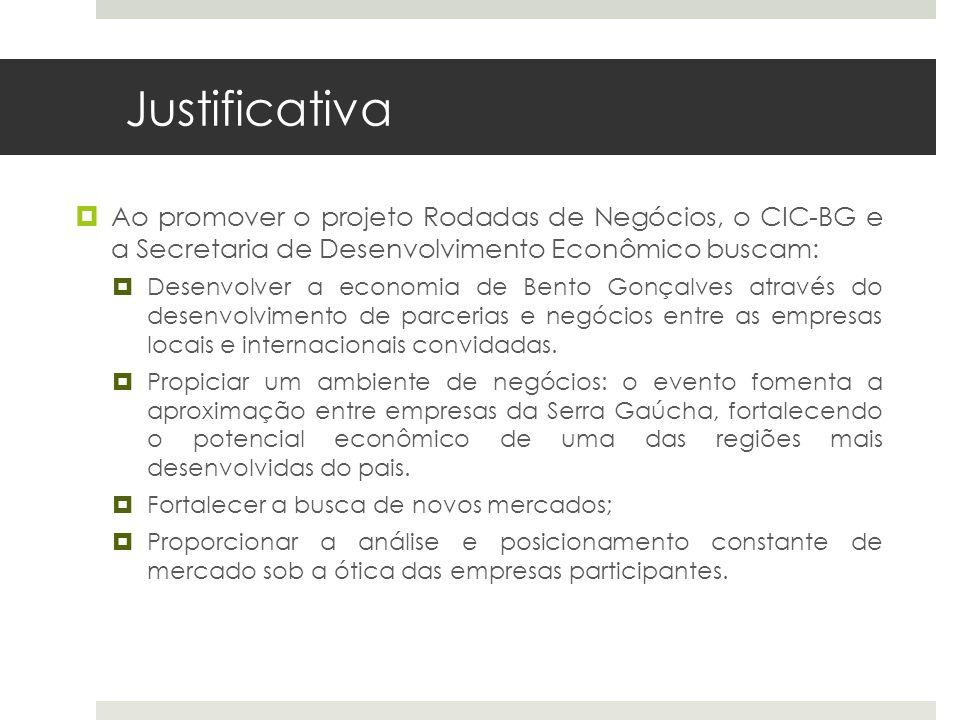 Justificativa Ao promover o projeto Rodadas de Negócios, o CIC-BG e a Secretaria de Desenvolvimento Econômico buscam: