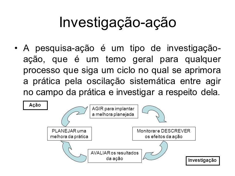 Investigação-ação