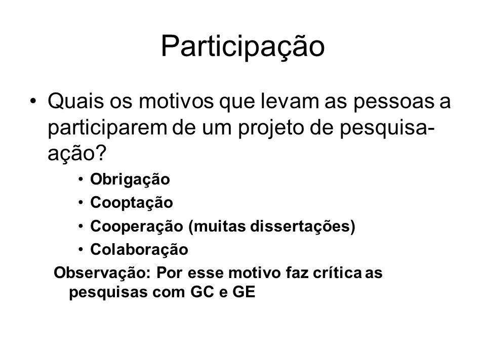 Participação Quais os motivos que levam as pessoas a participarem de um projeto de pesquisa-ação Obrigação.