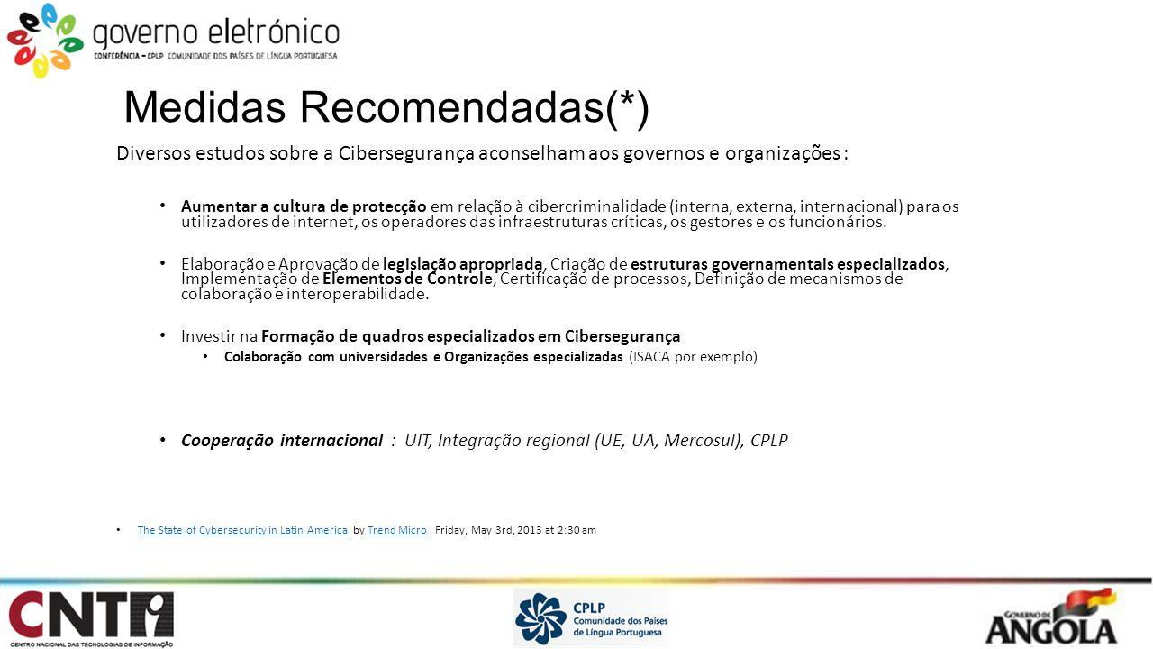 Medidas Recomendadas(*)
