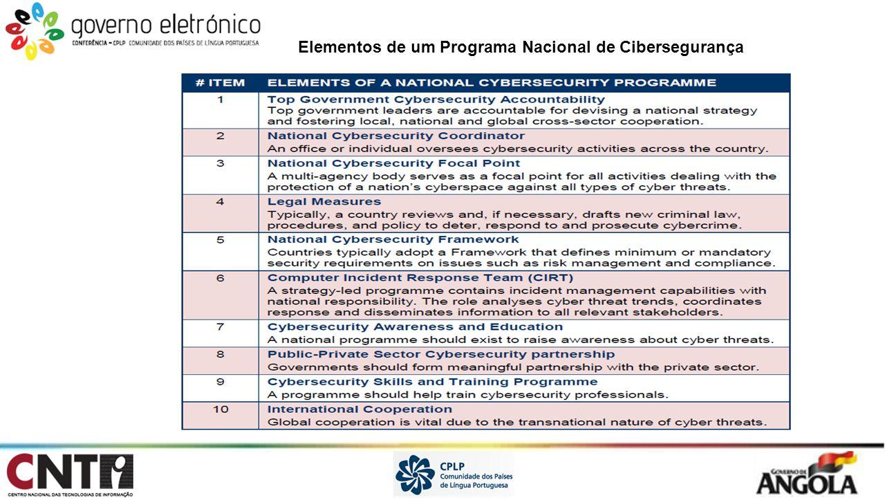 Elementos de um Programa Nacional de Cibersegurança