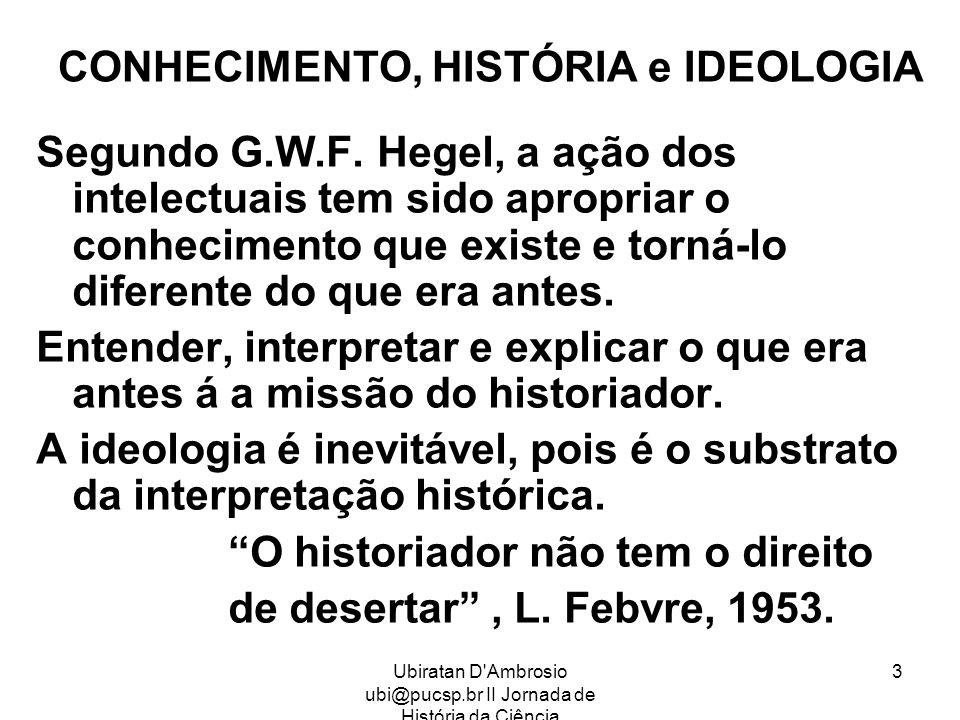 CONHECIMENTO, HISTÓRIA e IDEOLOGIA