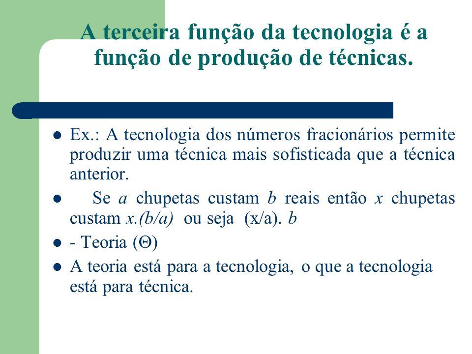 A terceira função da tecnologia é a função de produção de técnicas.