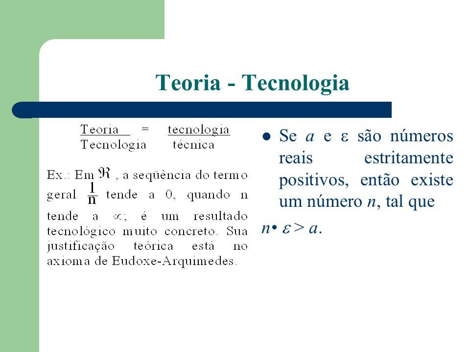 Teoria - Tecnologia Se a e  são números reais estritamente positivos, então existe um número n, tal que.