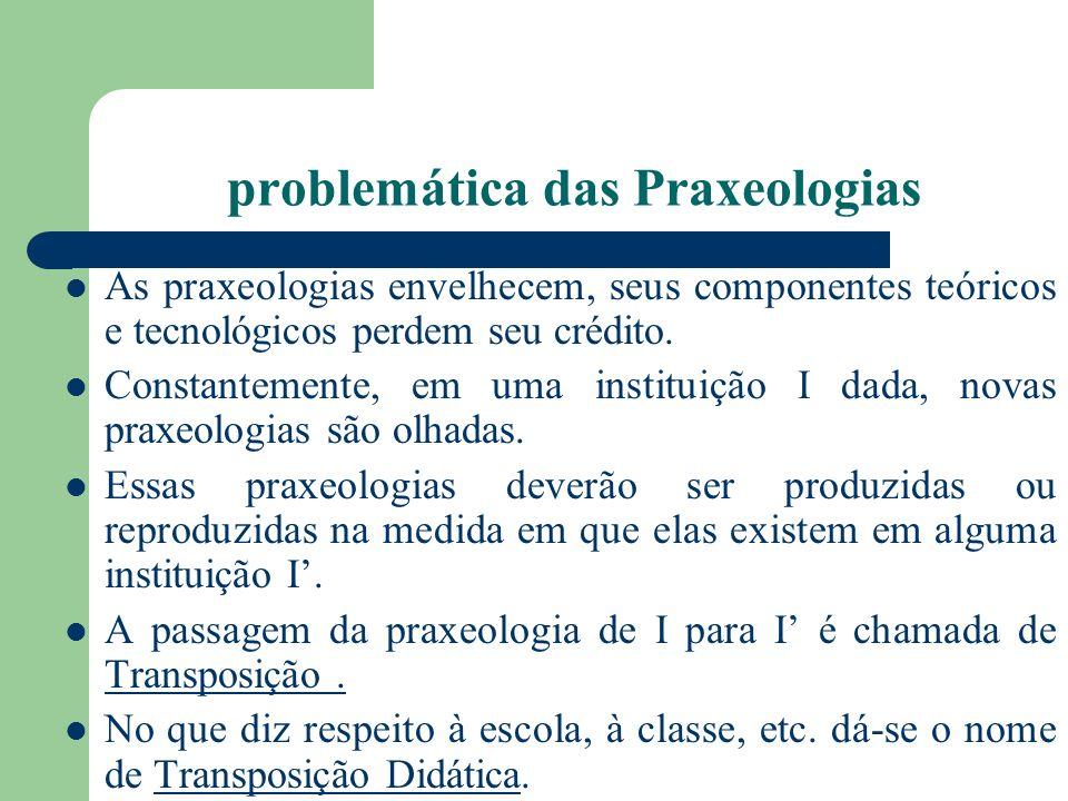 problemática das Praxeologias