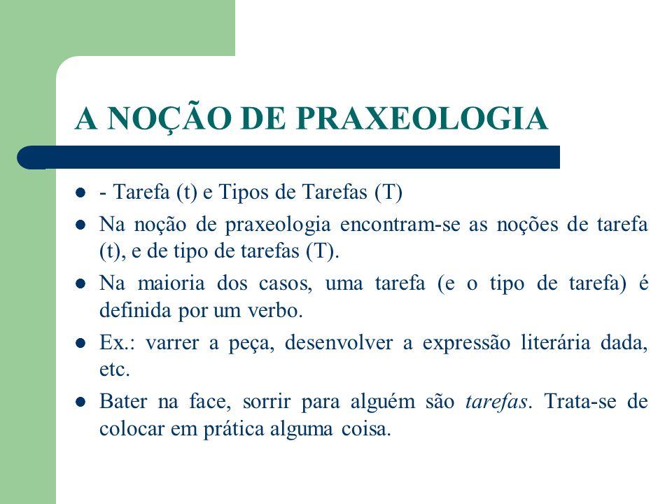 A NOÇÃO DE PRAXEOLOGIA - Tarefa (t) e Tipos de Tarefas (T)