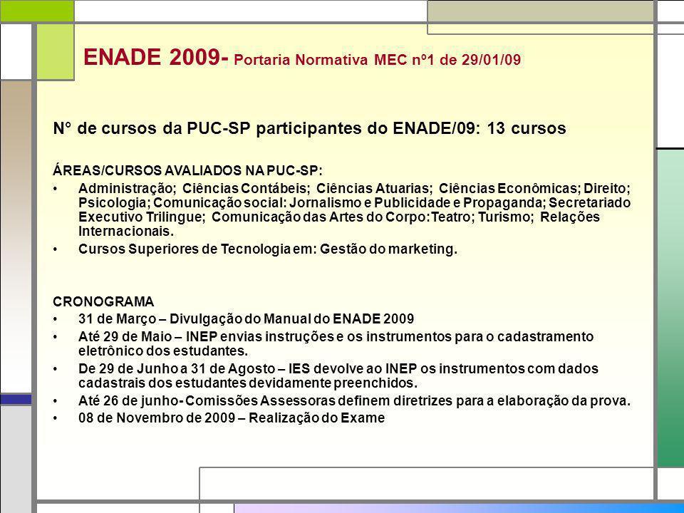 ENADE 2009- Portaria Normativa MEC nº1 de 29/01/09