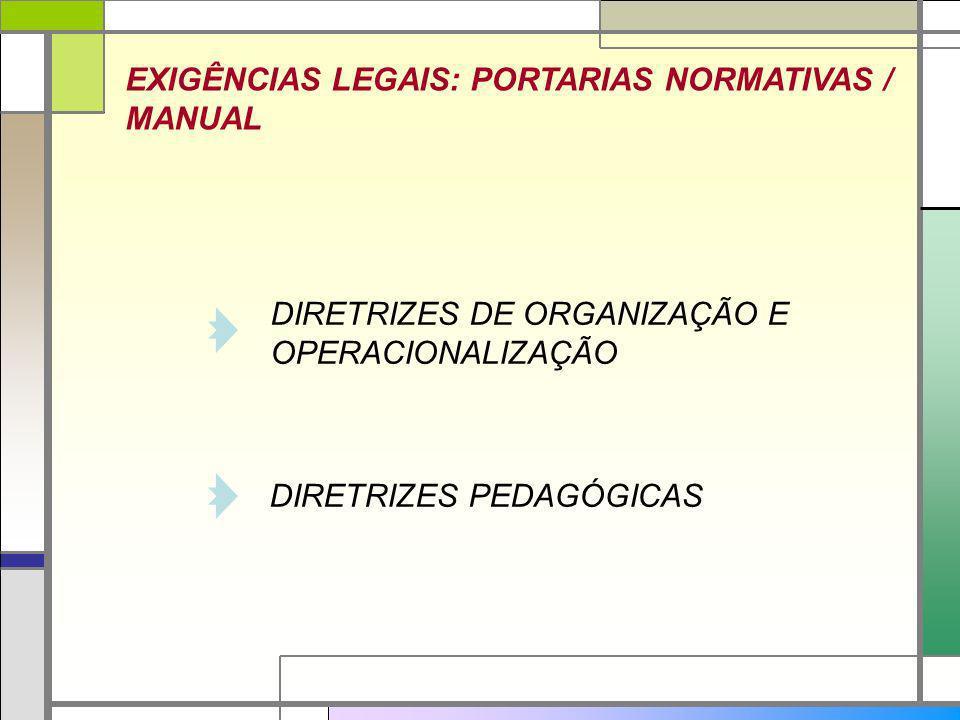 EXIGÊNCIAS LEGAIS: PORTARIAS NORMATIVAS /