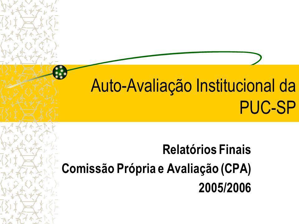 Auto-Avaliação Institucional da PUC-SP