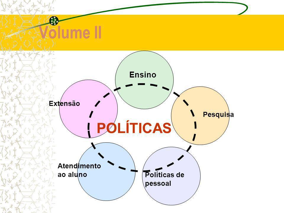 Volume II POLÍTICAS Ensino Extensão Pesquisa Atendimento ao aluno