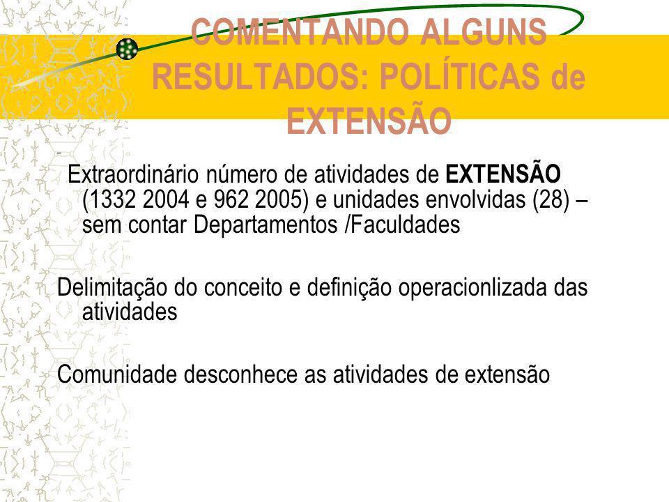 COMENTANDO ALGUNS RESULTADOS: POLÍTICAS de EXTENSÃO