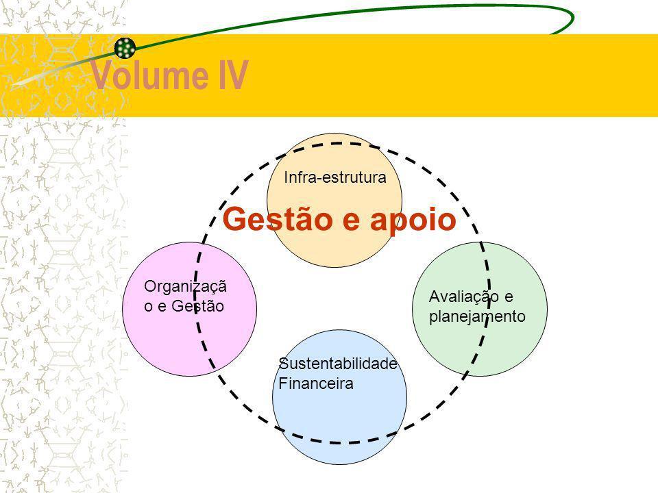 Volume IV Gestão e apoio Infra-estrutura Organização e Gestão