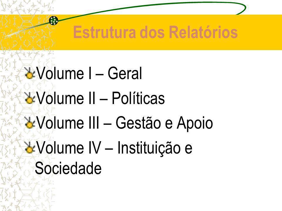 Estrutura dos Relatórios