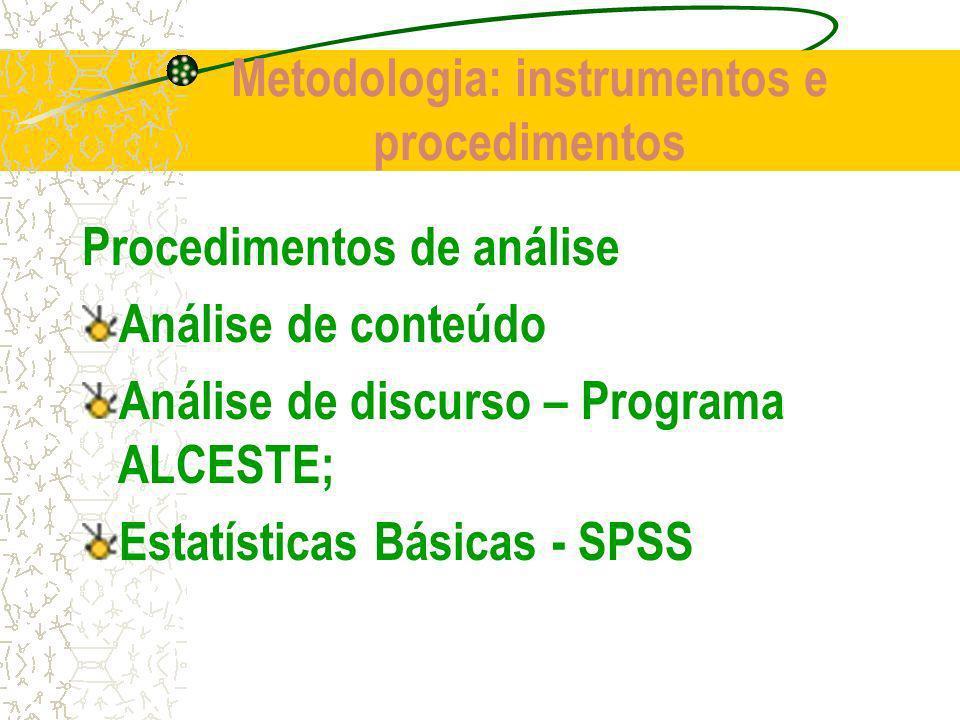 Metodologia: instrumentos e procedimentos