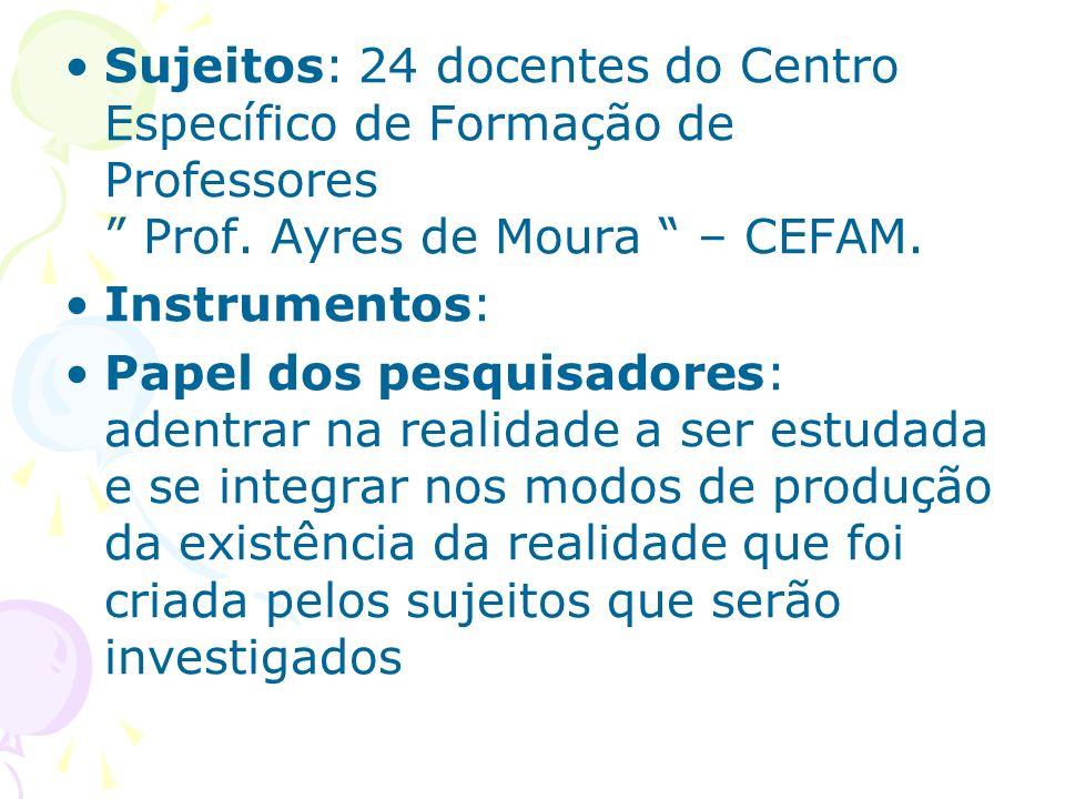 Sujeitos: 24 docentes do Centro Específico de Formação de Professores Prof. Ayres de Moura – CEFAM.