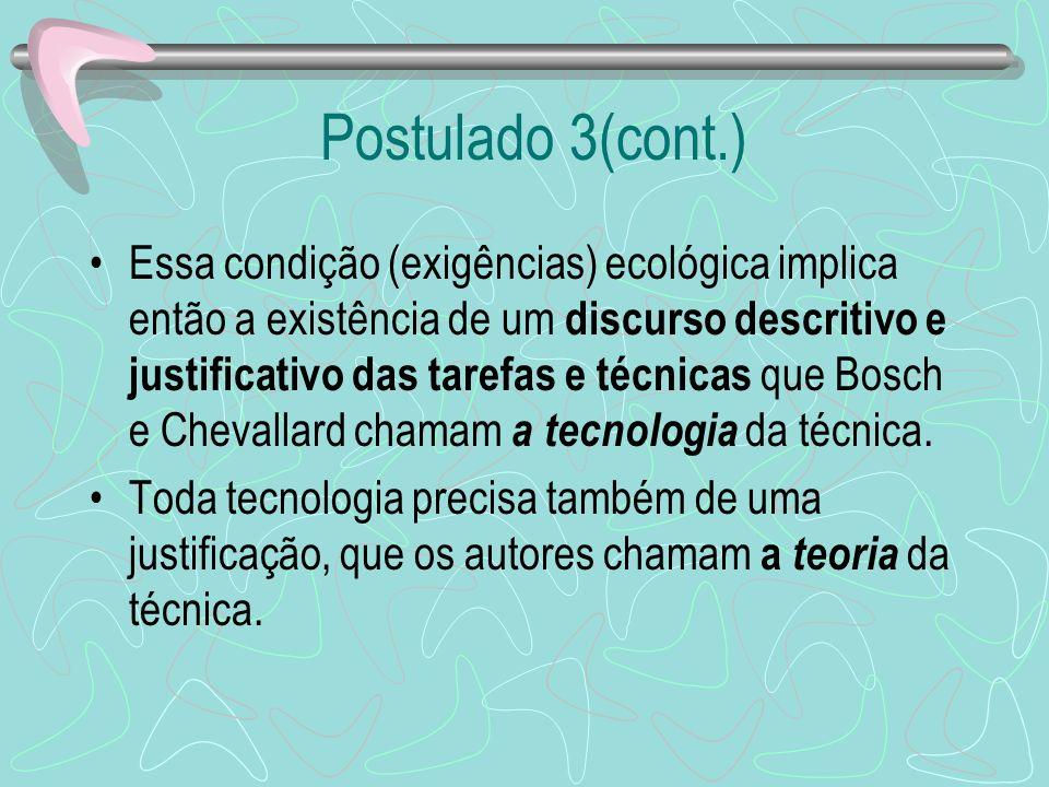 Postulado 3(cont.)