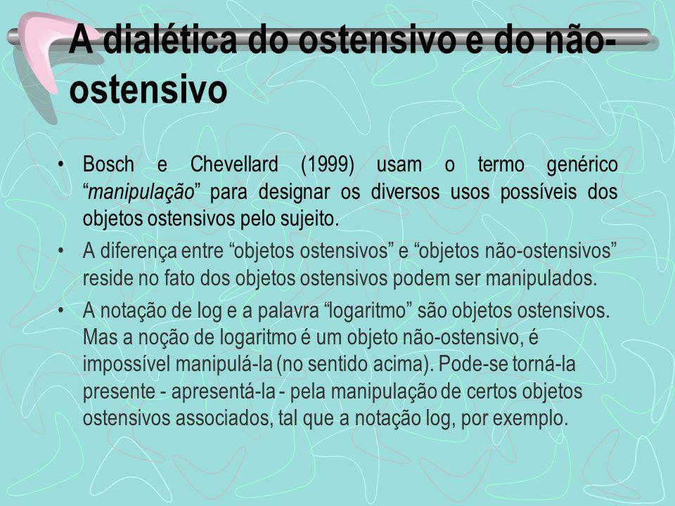 A dialética do ostensivo e do não-ostensivo