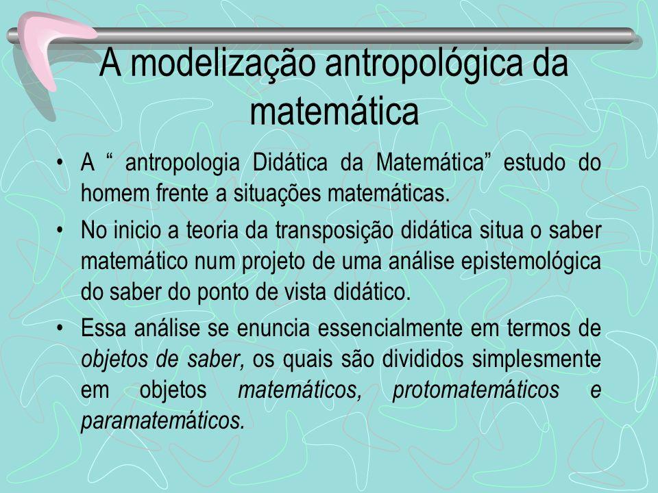 A modelização antropológica da matemática
