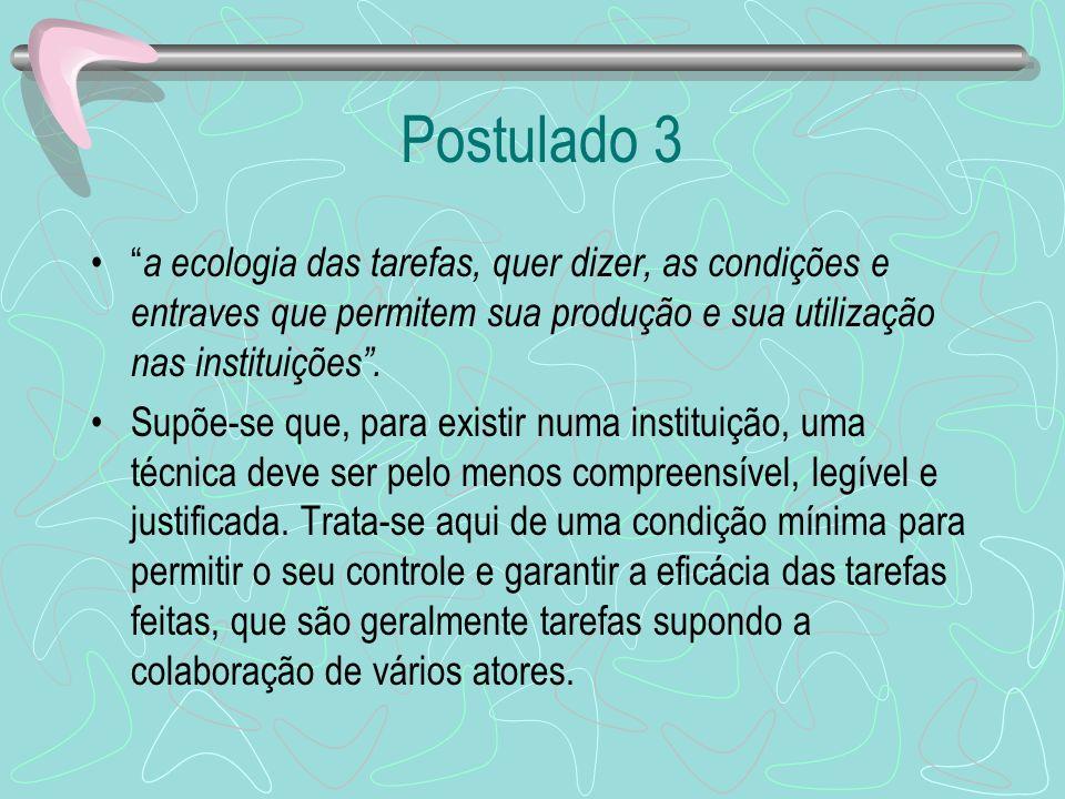 Postulado 3 a ecologia das tarefas, quer dizer, as condições e entraves que permitem sua produção e sua utilização nas instituições .