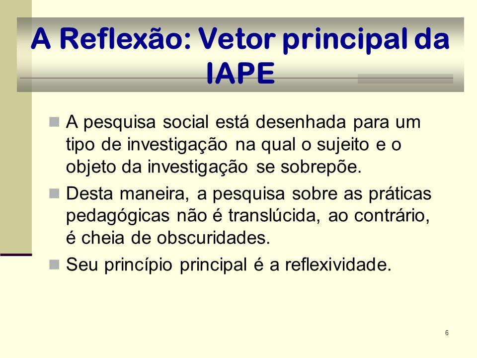 A Reflexão: Vetor principal da IAPE