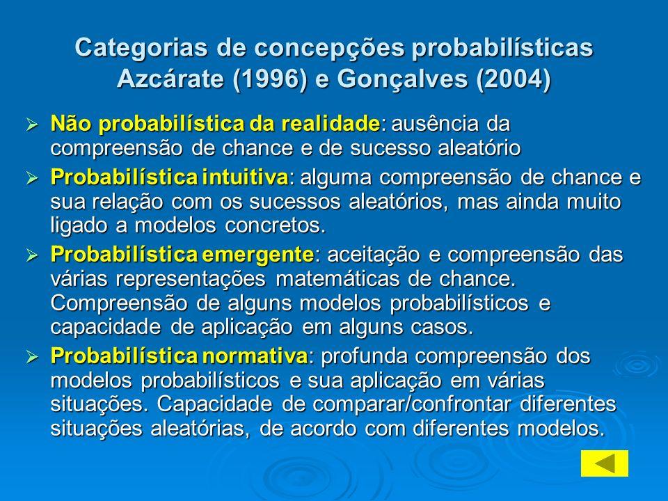 Categorias de concepções probabilísticas Azcárate (1996) e Gonçalves (2004)