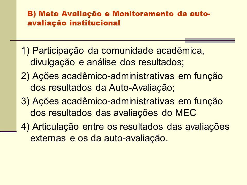 B) Meta Avaliação e Monitoramento da auto-avaliação institucional