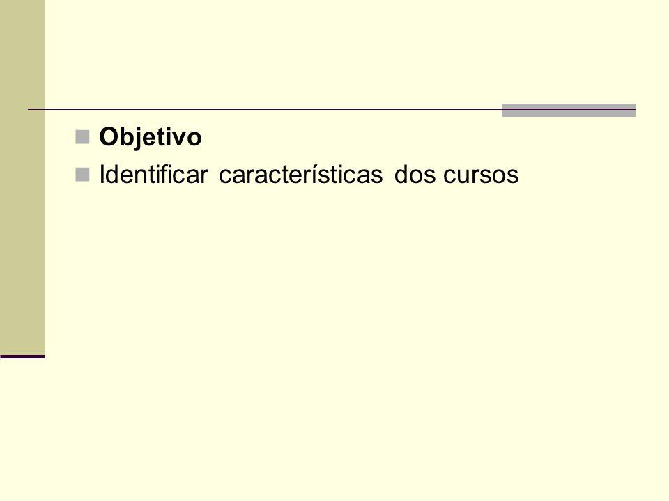 Desafio Objetivo Identificar características dos cursos