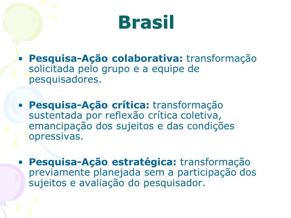 BrasilPesquisa-Ação colaborativa: transformação solicitada pelo grupo e a equipe de pesquisadores.