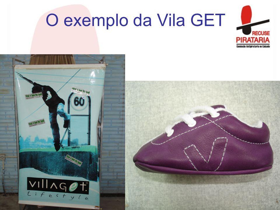 O exemplo da Vila GET