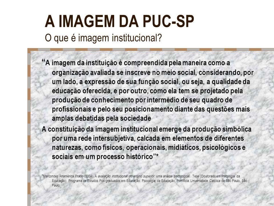 A IMAGEM DA PUC-SP O que é imagem institucional